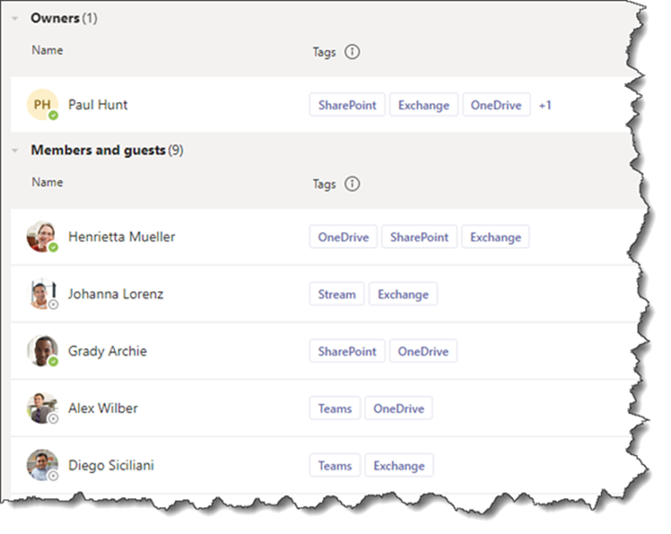 Manage Team with Notification Tags